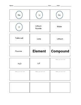 Chemistry Mystery Phrases - Elements Compound Code Puzzle and Card sort