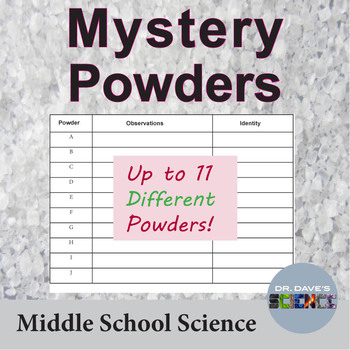 Chemistry Mystery Powders for Identification: Improving La