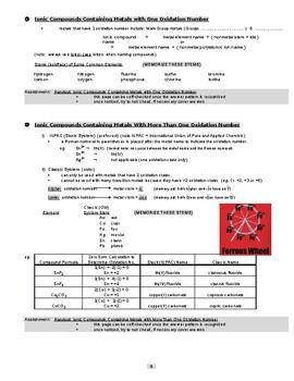 Chemistry Nomenclature, Balancing Eq, Types of Rxn Workbook (34 pages) w Answers