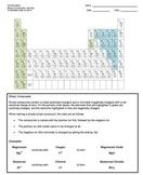 Chemistry: Nomenclature: BinaryCompounds