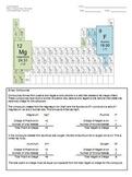 Chemistry: Nomenclature: BinaryCompounds:Formulas