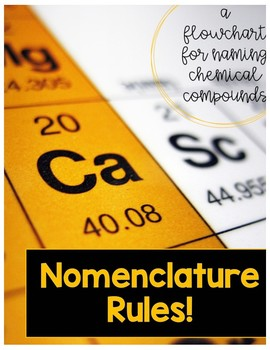 Naming Compounds: Nomenclature Rules!