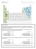 Chemistry: Nomenclature: TransitionCompounds:Formulas