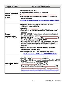Chemistry Note Packet - Unit 4: Bonding & Naming