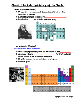 NGSS Regents Chemistry - Notes, Practice, Quizzes & Tests (Full Year Materials)