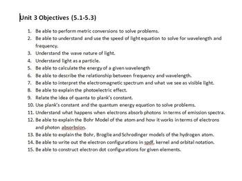 Chemistry Objectives