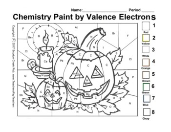 Halloween Color By Number Chemistry Puzzle Valence electrons