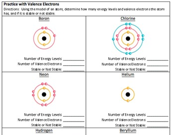 Chemistry: Part 1 Unit - Atoms, Valence Electrons, and Reactivity