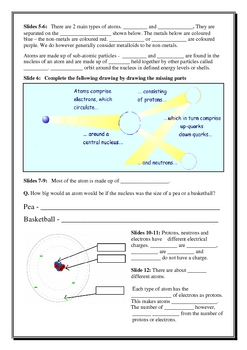 Chemistry Part 2 - Types of Particles