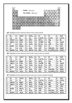 Chemistry Part 5a - Recognising and Naming Chemicals