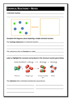 Chemistry Part 6 - Chemical Reactions