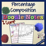 Chemistry: Percent Composition Doodle Notes