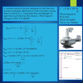 Chemistry PowerPoint: Atomic Structure, Light, and Electron Configurations