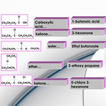 Chemistry PowerPoint: Organic Nomenclature and Reactions