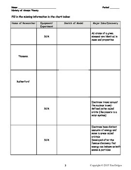 NGSS Regents Chemistry Practice Packet - Unit 2: Atomic Theory