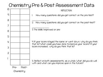 Chemistry Quiz