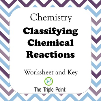 Chemistry Problems: Classifying Types of Reactions