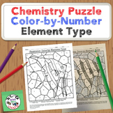 Chemistry Puzzle: Color by Element Type - Metal, Nonmetal,