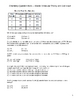 Free High School Chemistry Question Bank - Kinetic Molecular Theory
