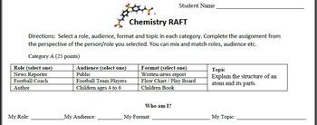 Chemistry RAFT Activity