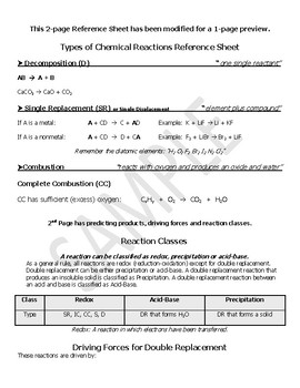 Chemistry Reference Sheet: Reaction Type and Predicting Products