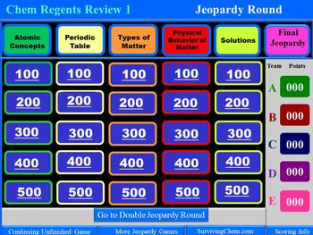 Chemistry Regents Exam Review: a fun & interactive Jeopardy w/Scoreboard (Game1)