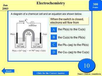 Chemistry Regents Exam Review: a fun & interactive Jeopardy w/Scoreboard (Game4)