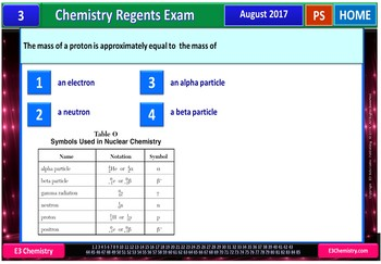 Chemistry Regents PowerPoint Spectacular - August 2017 Physical Setting Exam
