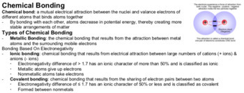 Chemistry Review (Full Year)