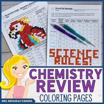 Chemistry Review Coloring Pages - Editable!