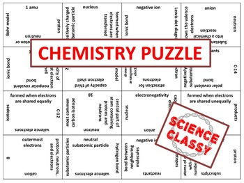 Chemistry Review Puzzle