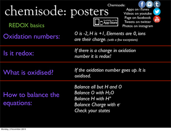 Chemistry Revision Poster by chemisode