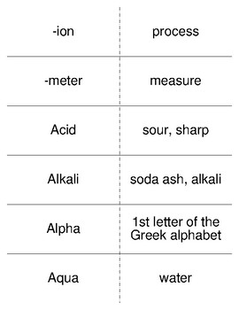 Chemistry Root Words Flash Cards