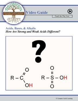 (Chemistry) - HOW ARE STRONG AND WEAK ACIDS DIFFERENT? - FuseSchool -Video Guide
