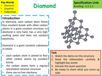 Chemistry (Science) Carbon Allotropes Lesson & Activities