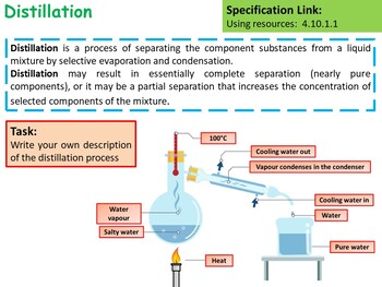 Chemistry (Science) Potable Water Lesson