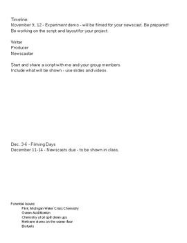 Chemistry Semester Project Hypertext