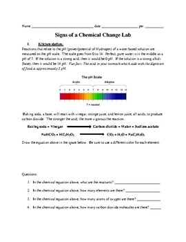 Chemistry - Signs of a Chemical Change Lab