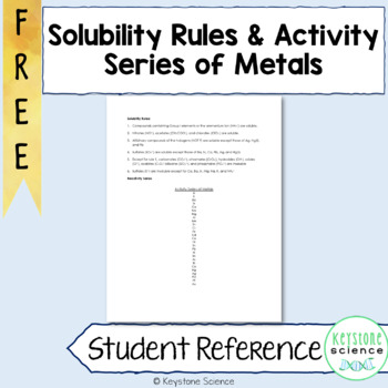 Chemistry Solubility Rules and Activity Series of Metals Reference Page