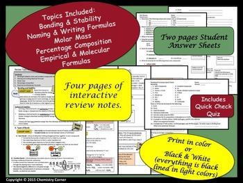 Chemistry State Test Prep/Final Exam Review: Bonding & Formulas