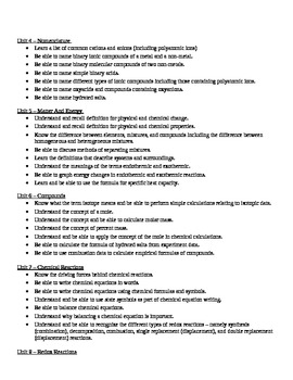 Chemistry - Study Guide Handout