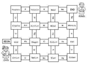 Chemistry Symbols of Elements Maze