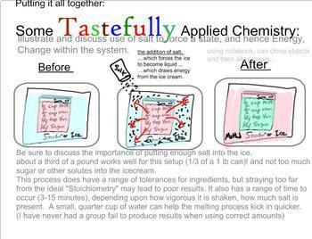 Chemistry Tastefully Applied:  Ice Cream