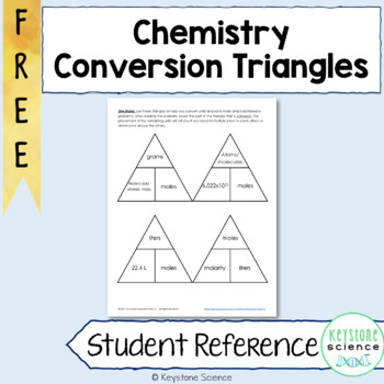 Chemistry Triangle Helpers with Stoichiometry, Mole, and Concentration Problems