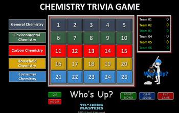 Chemistry Trivia