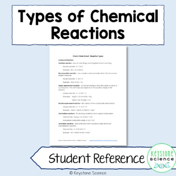 Chemistry Types of Chemical Reactions Notes Handout Cheat sheet