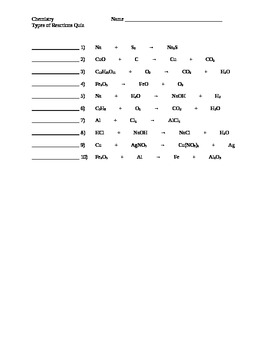 Chemistry - Types of Reactions Quiz