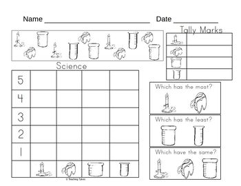 Chemistry Worksheets Activities Games Printables and More