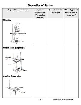 Chemistry Note Packet - Unit 1: Matter & Measurement