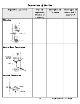 NGSS Regents Chemistry Note Packet - Unit 1: Matter & Measurement